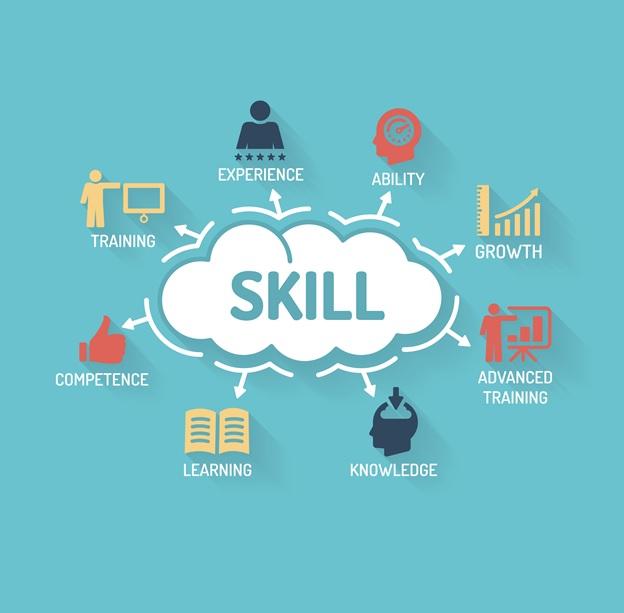 Skills Testing - Square - Employment Hamilton